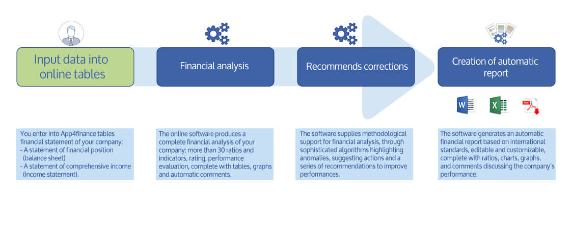 Appforfinance  Financial Statement Analysis Software